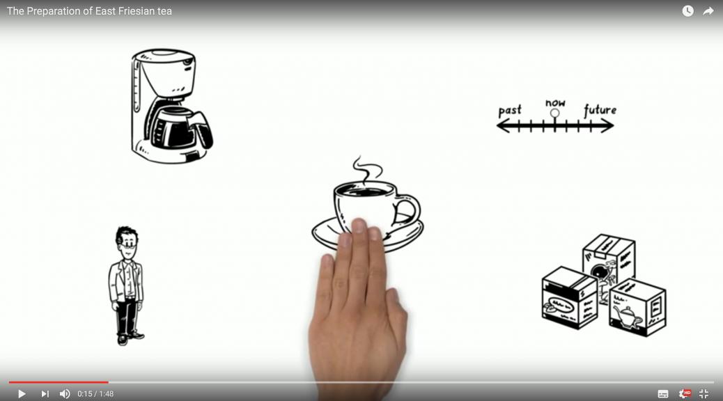 The Preparation of East Frisian tea